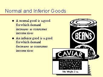 inferior goods